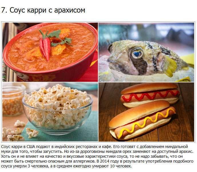 Продукти харчування, від вживання яких можливі летальні наслідки (10 фото)