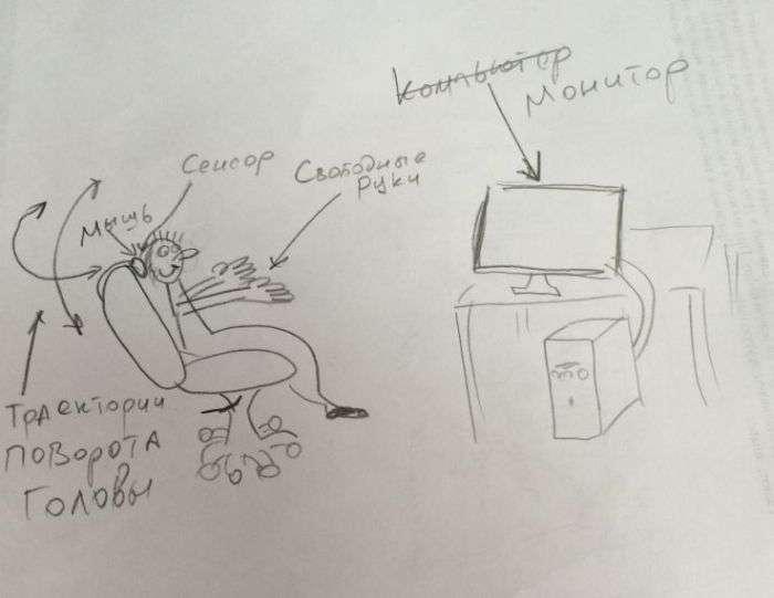 Винахідливе компютерне рукожопство (9 фото)