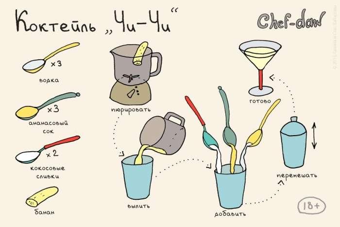 Рецепти коктейлів в картинках (25 картинок)