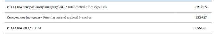 Микита Міхалков і Мінкульт просувають податок на інтернет (8 фото)