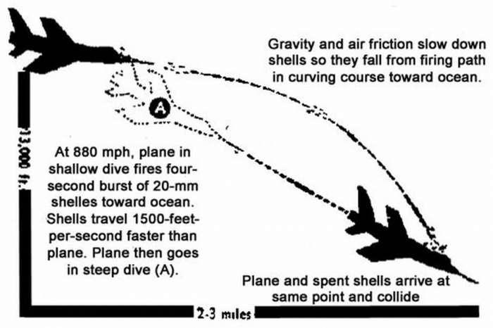 Як американський льотчик підбив власний літак (5 фото)
