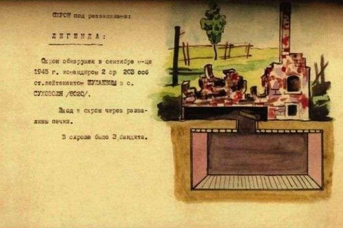 Де ховалися бандерівці від радянських властей (6 фото)