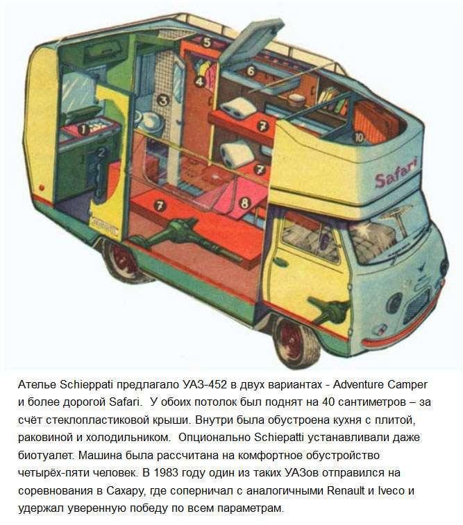 Будинок на колесах на базі УАЗа «Буханця» (7 фото)