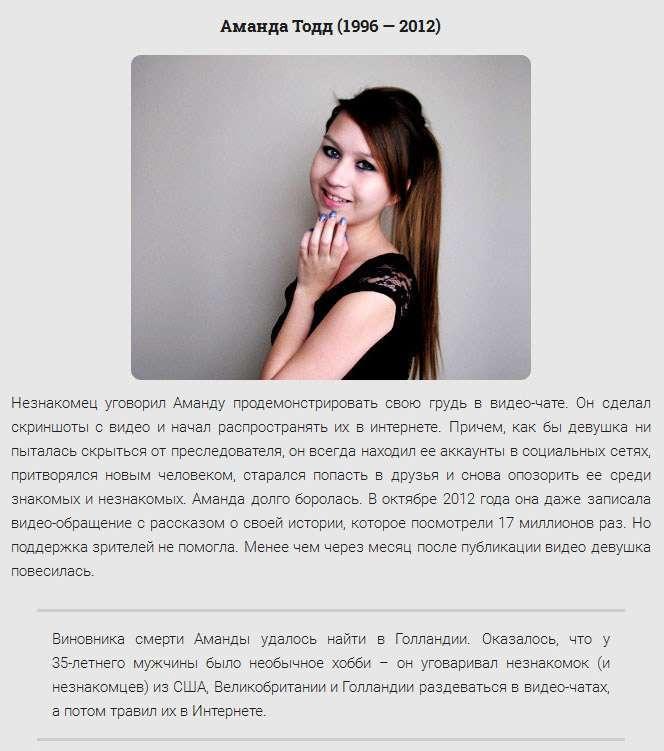 Цькування підлітків в інтернеті, що закінчилися самогубствами (15 фото)